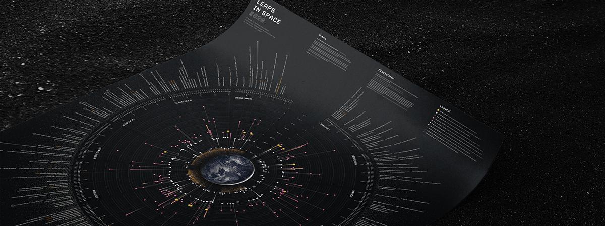 Saltos en el Espacio – Calendario 2020 | Bureau Oberhaeuser